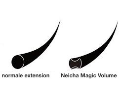 Neicha Magic Volume B-krul 0,20